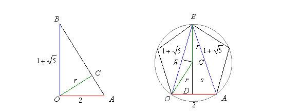 黄金比の直角三角形の垂線と正五...